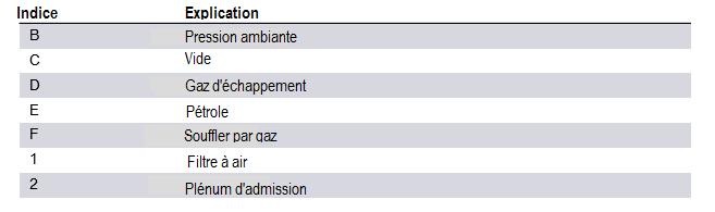 Moteur-N20-ventilation-du-carter-mode-aspiration-naturelle-2.png
