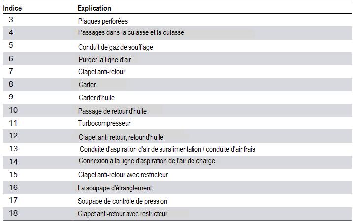 Moteur-N20-ventilation-du-carter-mode-aspiration-naturelle_20171106-1537.png