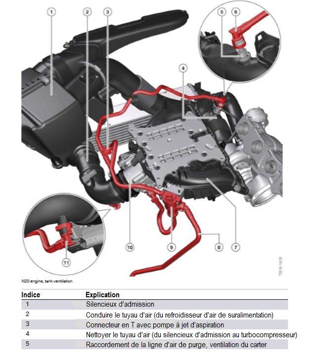 Moteur-N20-ventilation-du-reservoir.jpeg