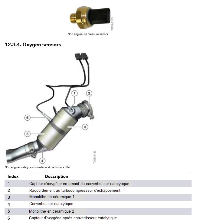 Moteur-N55-convertisseur-catalytique-et-filtre-a-particules.png