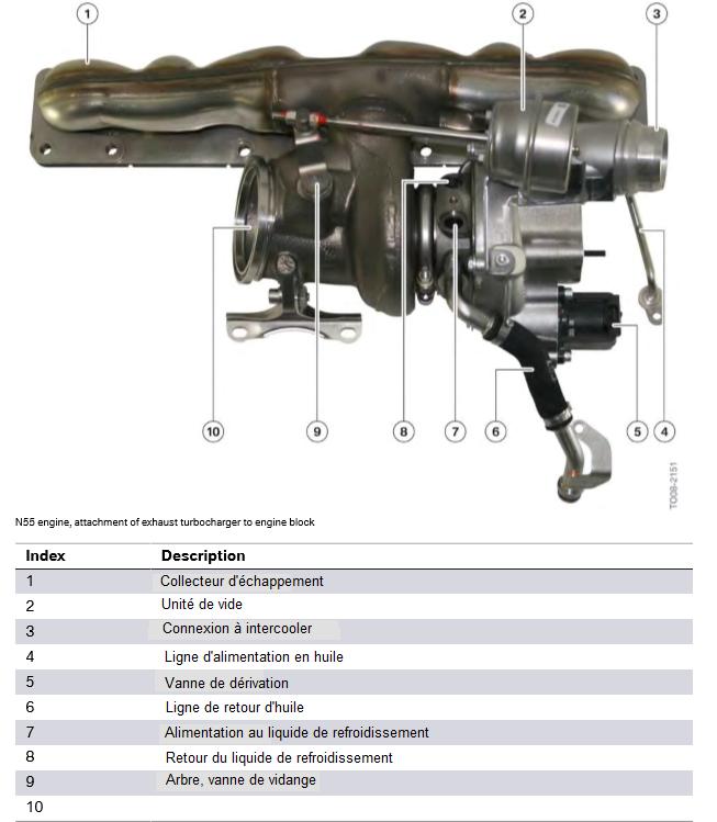 Moteur-N55-fixation-du-turbocompresseur-d-echappement-au-bloc-moteur.png