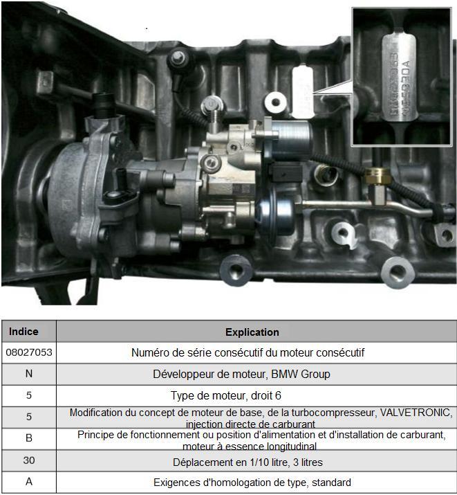 Moteur-N55-identification-du-moteur-et-numero-de-serie-du-moteur.jpeg