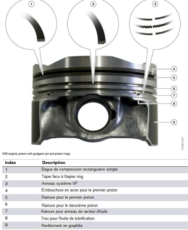 Moteur-N55-piston-avec-goujons-et-anneaux-de-piston.png