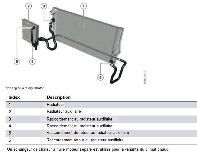 Moteur-N55-radiateur-auxiliaire.png