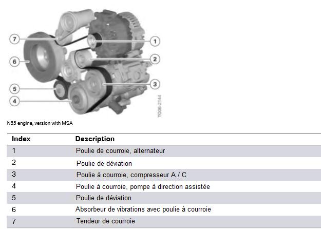 Moteur-N55-version-sans-MSA-1.png