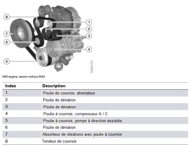Moteur-N55-version-sans-MSA.png
