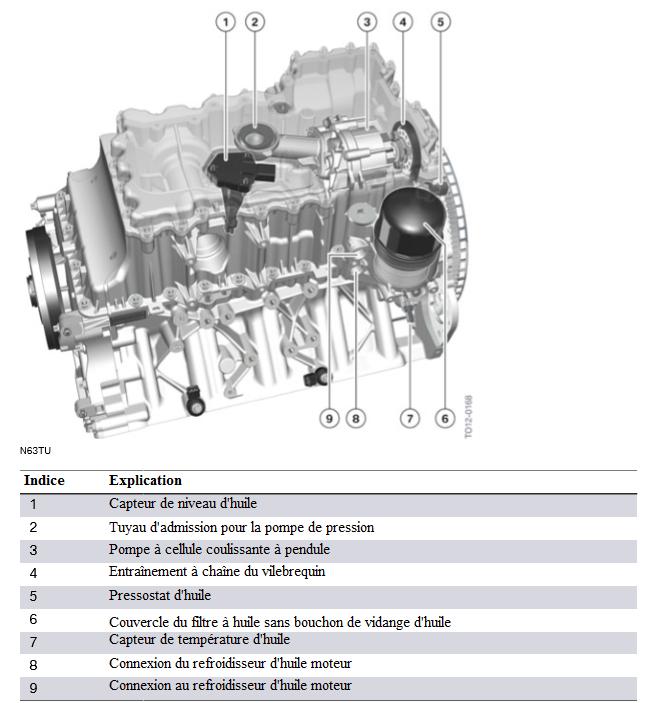 Moteur-N63TU-carter-d-huile-superieur-avec-pompe-a-huile.png