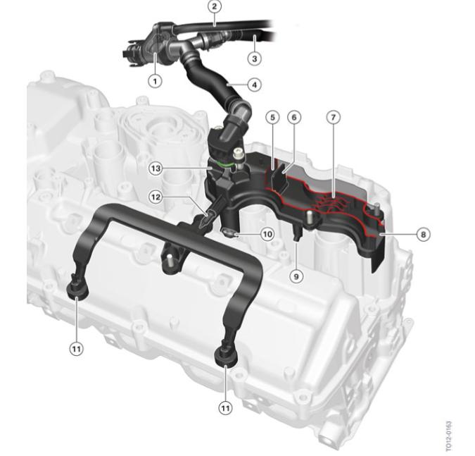 Moteur-N63TU-couvercle-de-culasse-avec-ventilation-du-carter.png