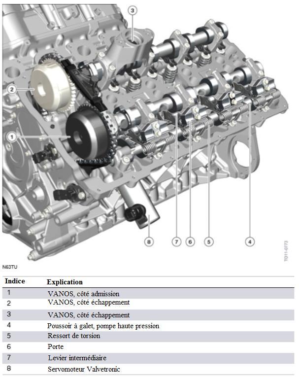 Moteur-N63TU-culasse-avec-Valvetronic.jpeg