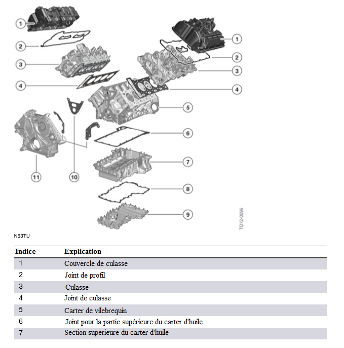 Moteur-N63TU-structure-du-carter-moteur.png