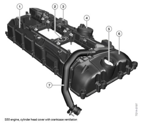 Moteur-S55-couvercle-de-culasse-avec-ventilation-de-carter.png