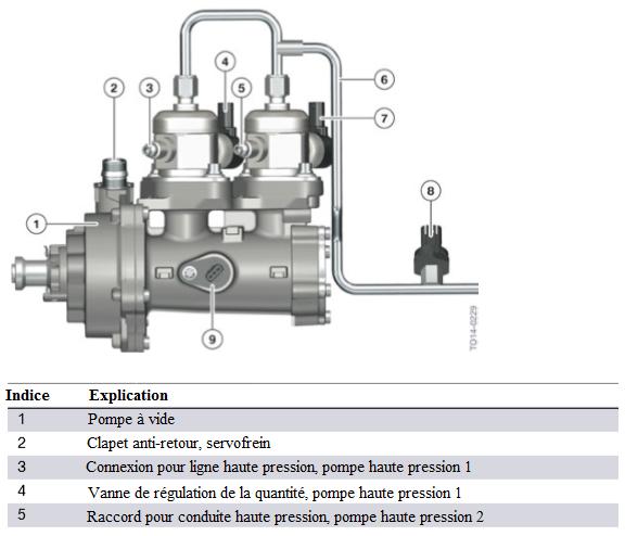Moteur-S55-ensemble-de-pompe-haute-pression.png