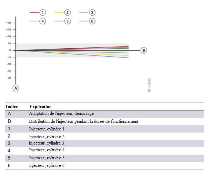 Moteur-S55-injecteur-reglage-de-quantite-minimal-avec-CVO.png