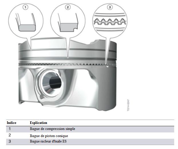 Moteur-S55-piston-avec-goupille-de-piston-et-segments-de-piston.png