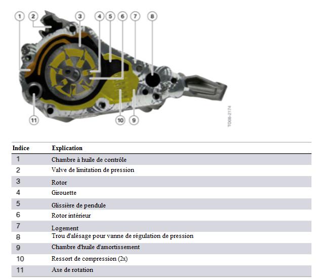 Moteur-S55-pompe-a-huile.png
