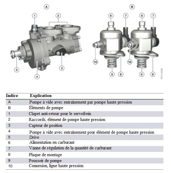 Moteur-S55-pompe-a-vide-avec-elements-de-pompe-haute-pression.png