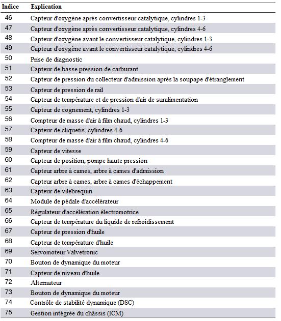 Moteur-S55-schema-de-cablage-du-systeme-pour-MEVD17_2_G.png
