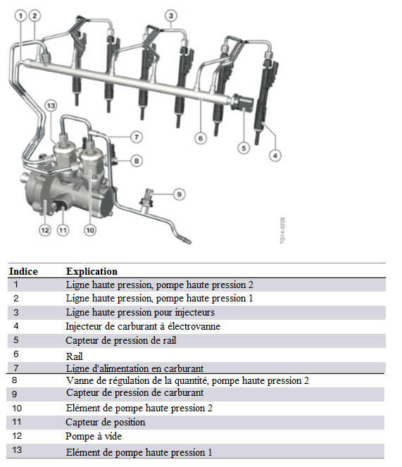Moteur-S55-systeme-d-injection-de-carburant-haute-pression.png