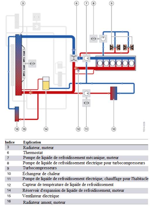 Moteur-S55-systeme-de-refroidissement-3.png