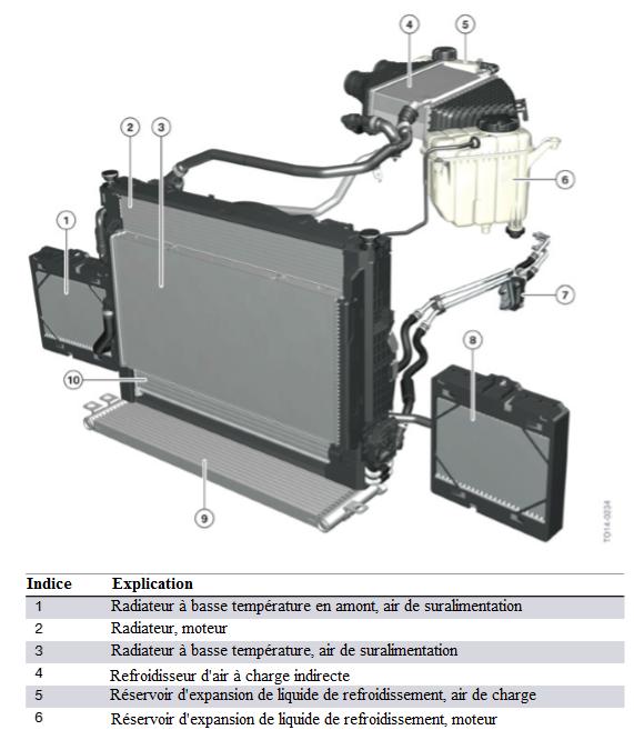 Moteur-S55-systeme-de-refroidissement.png
