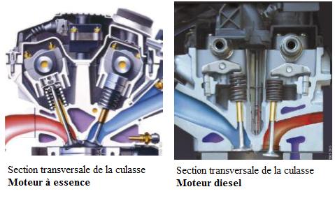 Moteur-a-essence---Moteur-diesel.png