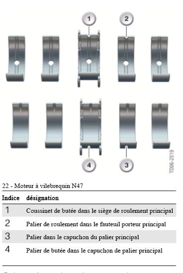 Moteur-a-vilebrequin-N47-2