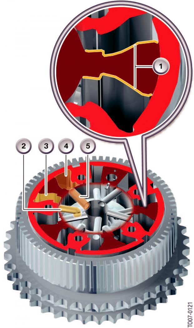 Moteur-hydraulique-du-systeme-VANOS-S65B40-M3-E92.jpeg