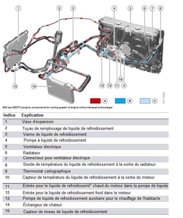 Moteur-superieur-S63-S63TU-composants-pour-systeme-de-refroidissement-du-moteur-sans-turbocompresseu.png