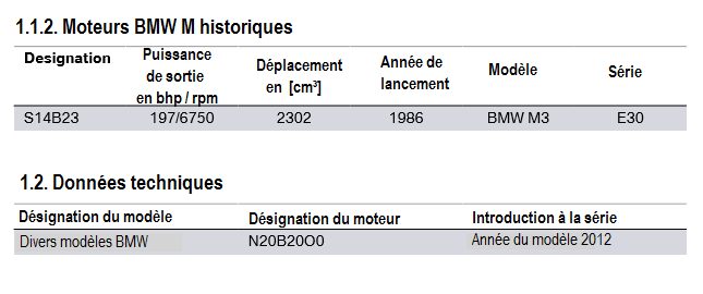 Moteurs-BMW-M-historiques.png