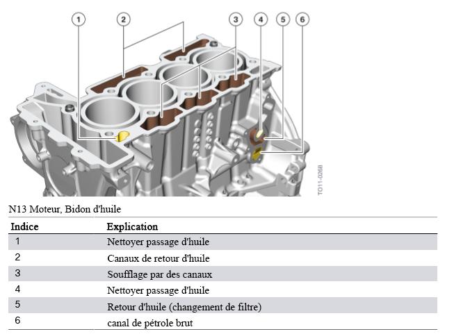 N13-Moteur-canaux-d-huile.png