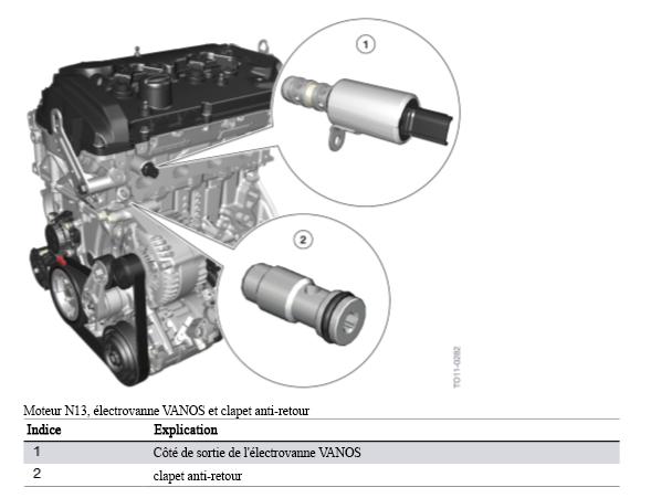 N13-Moteur-electrovanne-VANOS-et-clapet-anti-retour-2.png