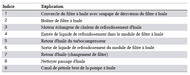 N13-Moteur-module-de-filtre-a-huile-2.png
