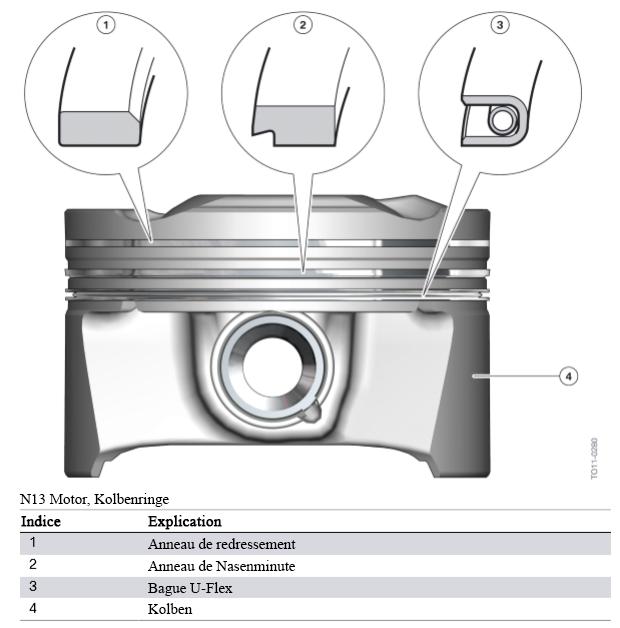 N13-Moteur-segments-de-piston.png