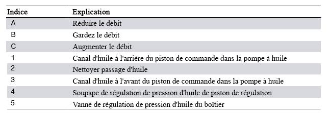 N13-Moteur-soupape-de-regulation-de-pression-d-huile-2.png