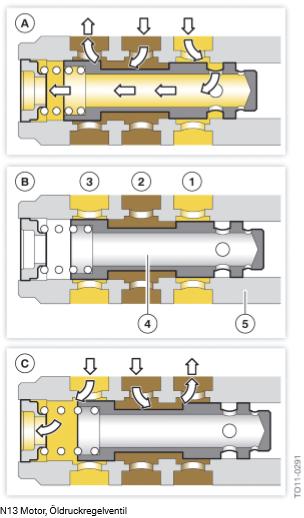 N13-Moteur-soupape-de-regulation-de-pression-d-huile.png
