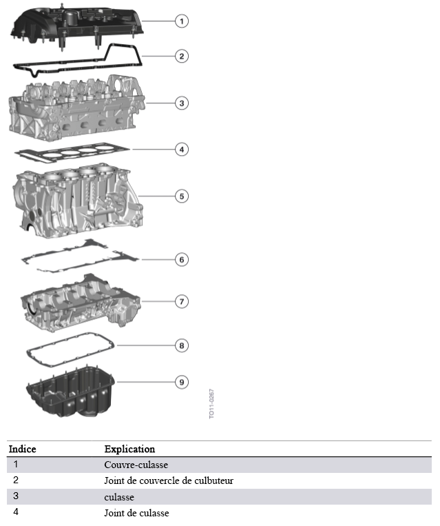 N13-Moteur-structure-du-carter-du-moteur.png