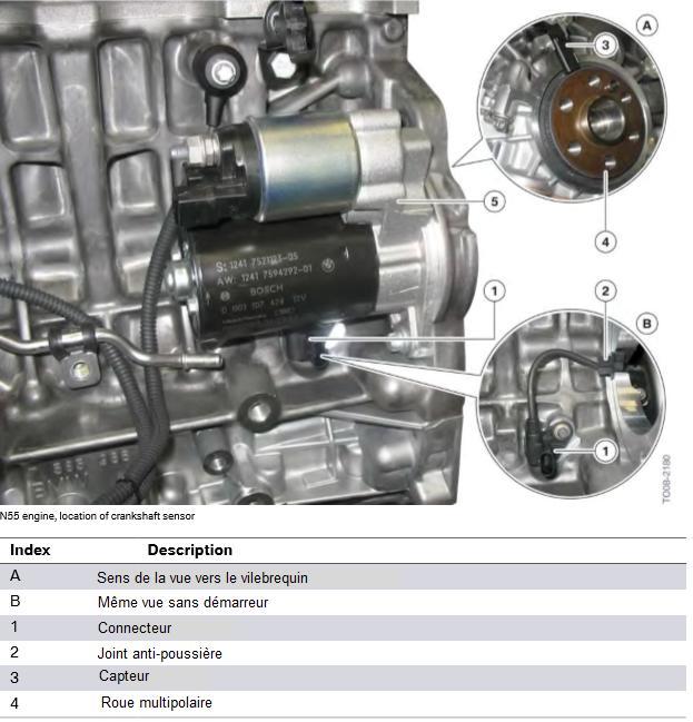 N55-moteur-emplacement-du-capteur-de-vilebrequin.jpeg