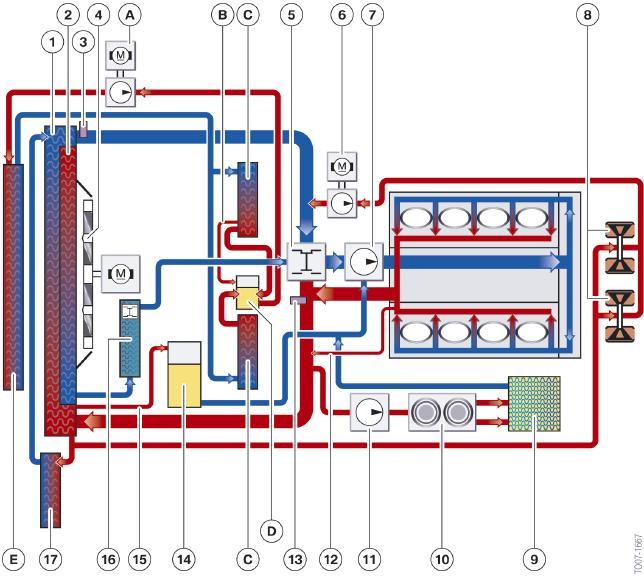 N63-Systeme-de-refroidissement.jpg