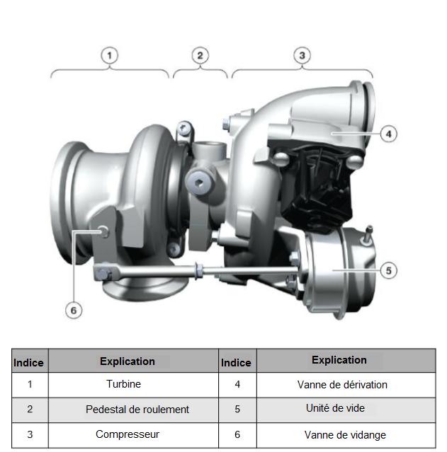 N63-stimulent-le-controle-de-pression.png
