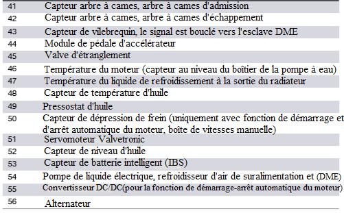 N63TU-DME-1-schema-de-cablage-du-systeme-MEVD17_2_8_20180308-1136.png