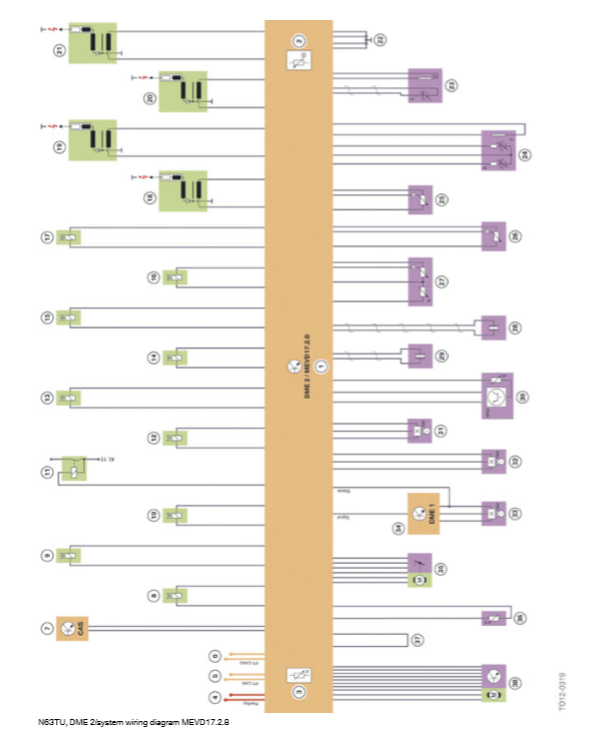 N63TU-DME-2-schema-de-cablage-du-systeme-MEVD17_2_8.png