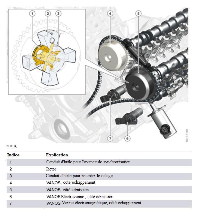 N63TU-VANOS-avec-alimentation-en-huile.jpeg