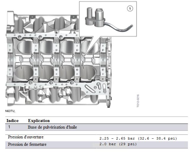 N63TU-buses-de-pulverisation-d-huile-pour-le-refroidissement-du-piston.png