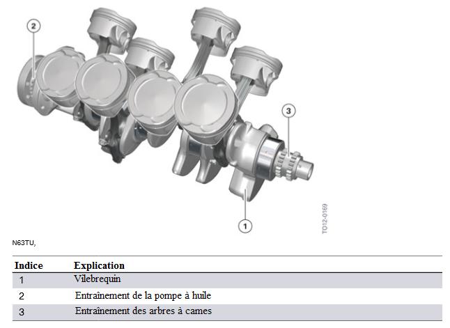 N63TU-entrainement-de-vilebrequin-avec-bielle-et-piston.png