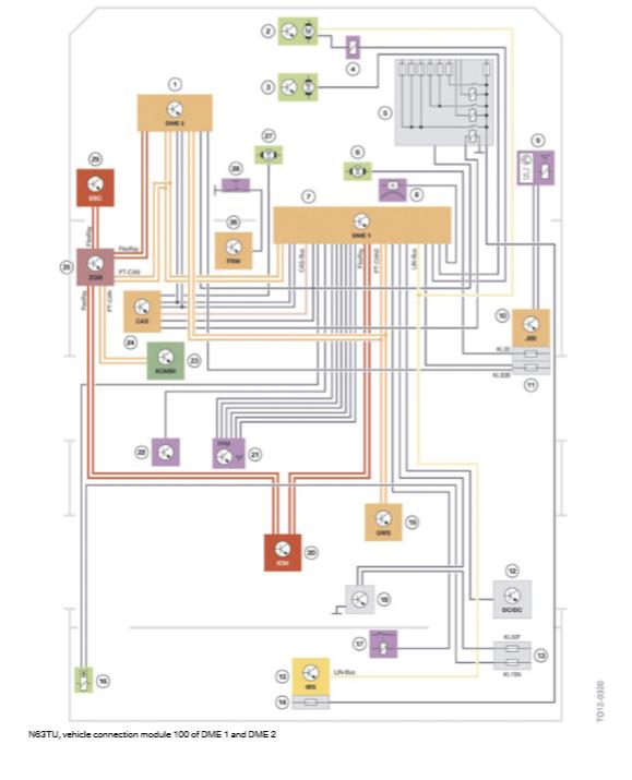 N63TU-module-de-connexion-de-vehicule-100-de-DME-1-et-DME-2.png