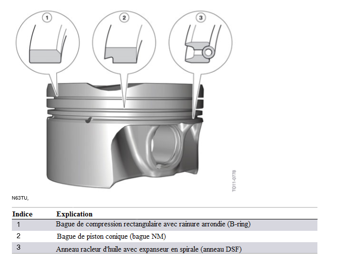 N63TU-piston-coule-avec-segments-de-piston.png
