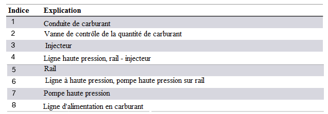N63TU-preparation-du-carburant-2.png