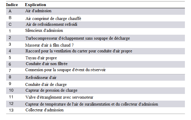N63TU-systeme-d-admission-d-air-2.png