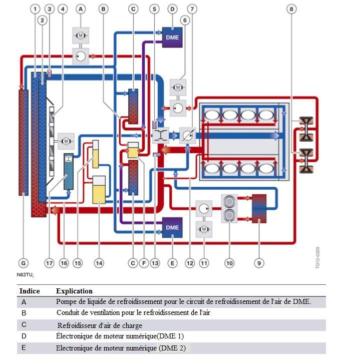 N63TU-systeme-de-refroidissement-complet.jpeg