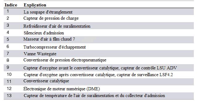 N63TU-systemes-d-admission-d-air-et-d-echappement-2.png